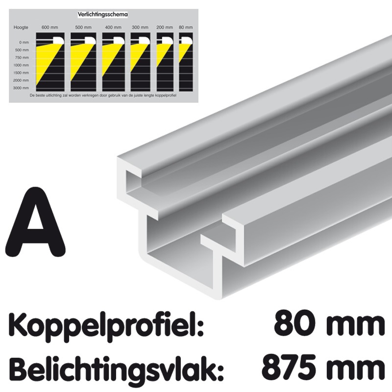 Koppelprofiel lengte 80 mm geanodiseerd.