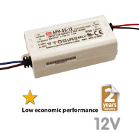 Led transformer 35w output 12V