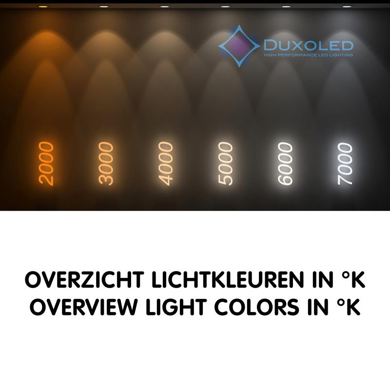 Duxoled LED spot strip 45 LEDS, white
