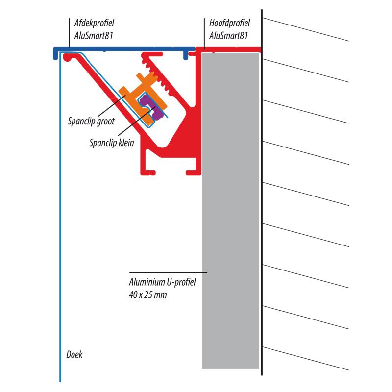 Blindframe 81 mm, 1500 x 4000 mm