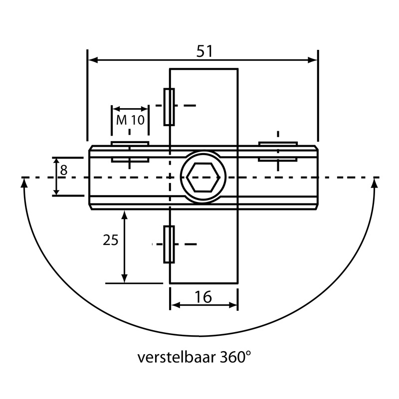 Panel connection horizontaløvertical